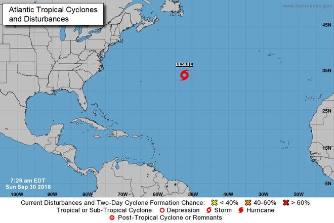 A graphic from the National Hurricane Center shows an overview of active storm systems in the Atlantic as of Sunday, Sept. 30