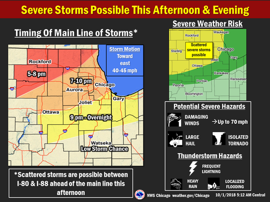 Thunderstorms are expected in Chicago Monday night, but aren't forecast to arrive until evening.