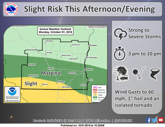 There is a risk of severe thunderstorms across southern Wisconsin later Monday.