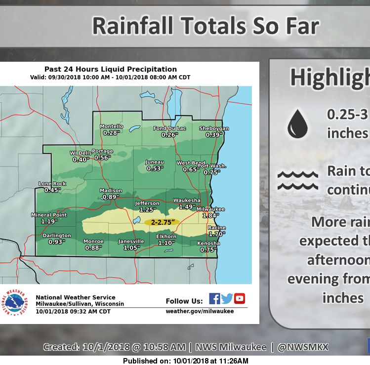 Rain expected to continue as evening approaches, prompting flooding concerns