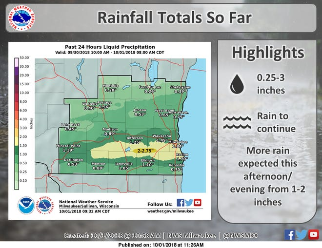 Some areas of southern Wisconsin have received more than 2.5 inches of rain in the past 24 hours.
