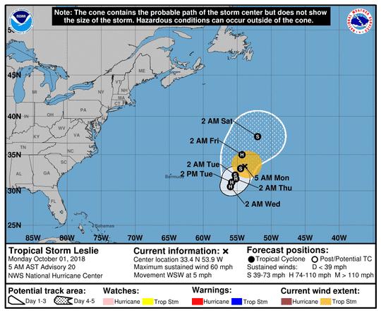 Tropical Storm Leslie 5 a.m. Oct. 1, 2018