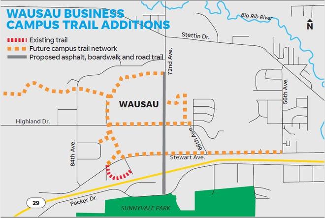 Wausau Business Campus Trail