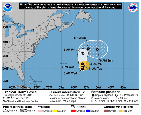 Forecast cone for Tropical Storm Leslie at 11 a.m. Oct. 2, 2018.