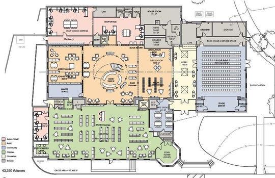Proposed floor plan level 1