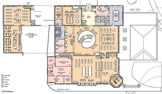 Proposed floor plan level 2