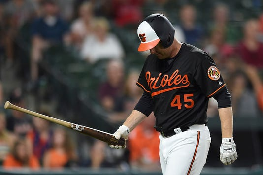 orioles from season of woe to offseason of uncertainty