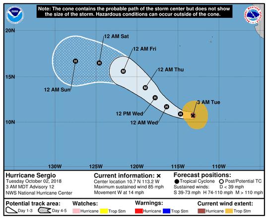 Hurricane Sergio 5 a.m. Oct. 2, 2018