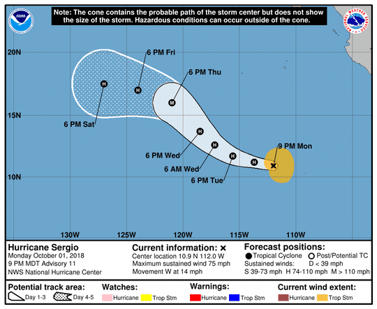 Projected path of Hurricane Sergio as of 11 p.m. Monday, Oct. 1, 2018.