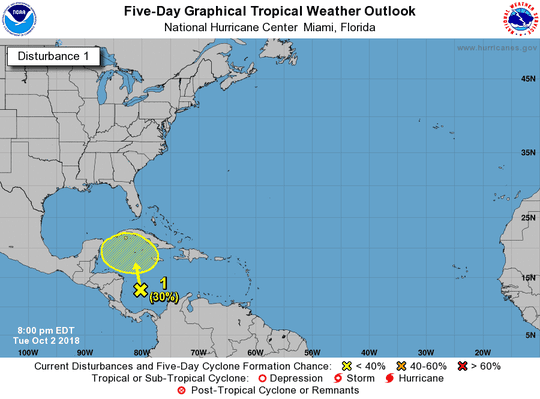 A tropical wave in the Caribbean Sea has a 30 percent chance to develop over the next five days.
