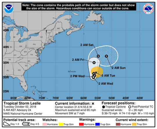 Tropical Storm Leslie 5 a.m. Oct. 2, 2018.