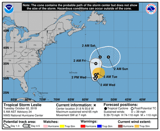 Tropical Storm Leslie 5 a.m. Oct. 2, 2018.