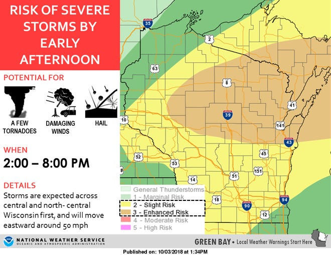 Risk of severe storms Wednesday afternoon