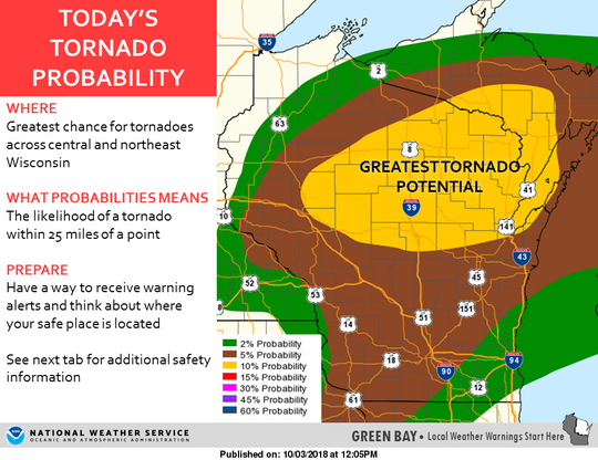 Tornado probability Wednesday afternoon