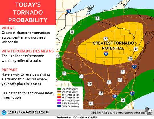 Tornado probability Wednesday afternoon