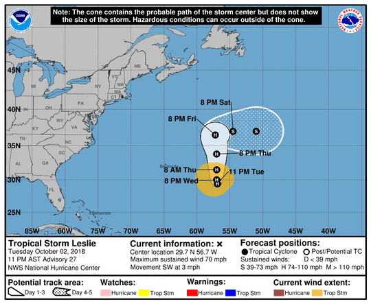 Projected path of Tropical Storm Leslie as of 11 p.m. Tuesday, Oct. 2, 2018.