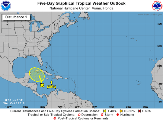 A large area of low pressure has a 30 percent chance of developing as of 8 p.m. Wednesday, Oct. 3, 2018.