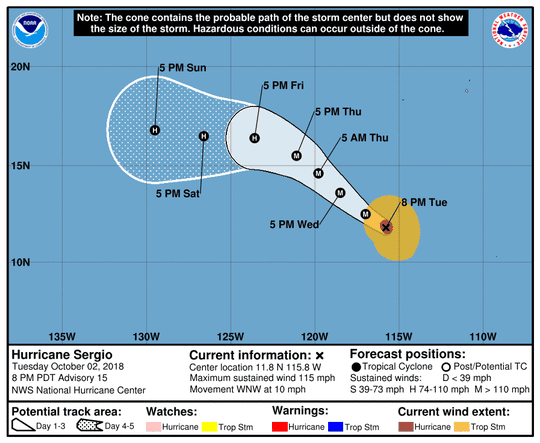 Projected path of Hurricane Sergio as of 11 p.m. Tuesday, Oct. 2, 2018.