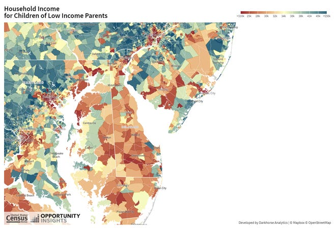 In areas that are more red, people who grew up poor tended to stay poor. In areas that are more blue, people who grew up in low-income households are making more money than their parents did.