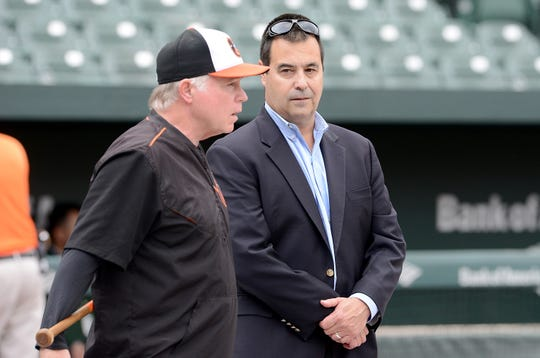 Orioles manager Buck Showalter and general manager Dan Duquette.