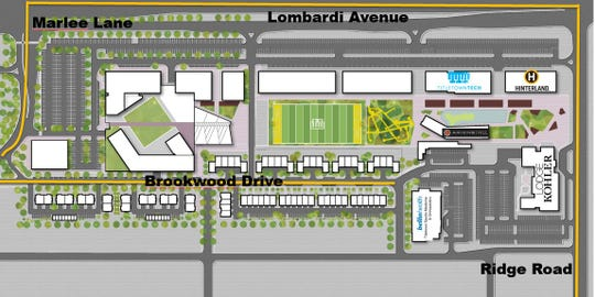Titletown District site map