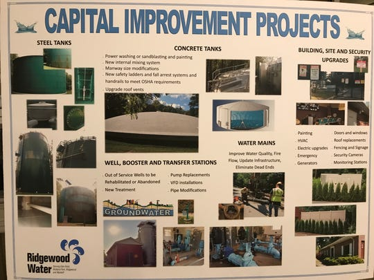 Capital improvements being made by Ridgewood Water.