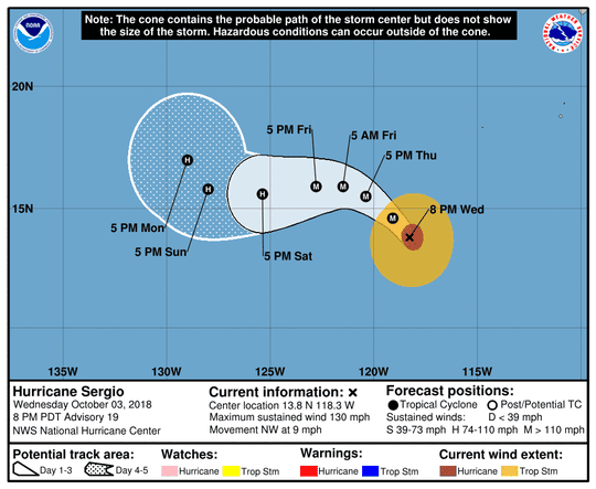 Projected path of Hurricane Sergio as of 11 p.m. Wednesday, Oct. 3, 2018.