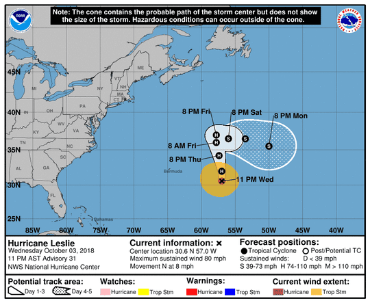 Projected path of Hurricane Leslie as of 11 p.m. Wednesday, Oct. 3, 2018.
