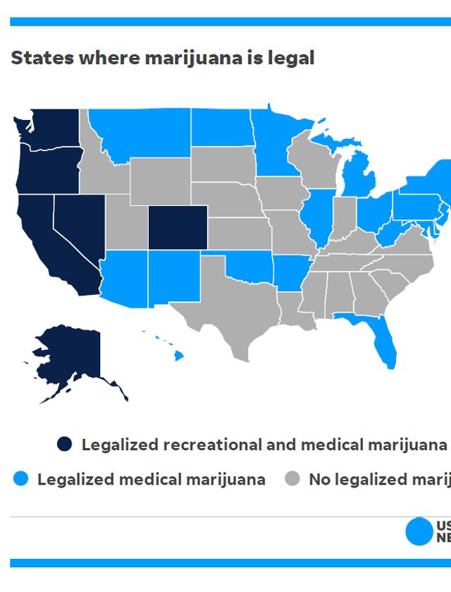 It\'s high time for Iowa to re-examine marijuana legislation