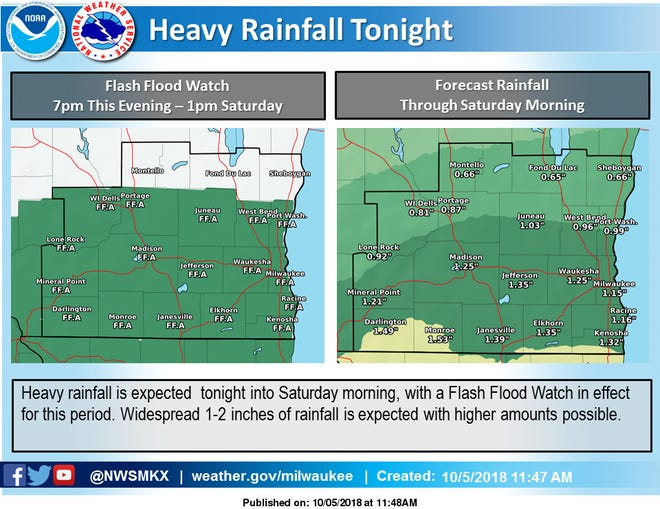 Heavy rain is forecast for southern Wisconsin Friday night into Saturday, according to the National Weather Service.