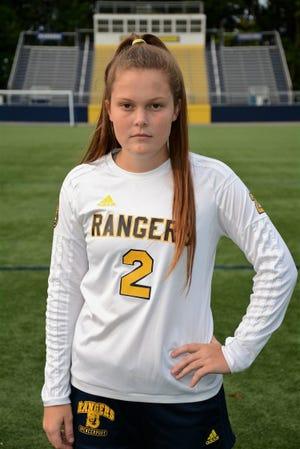 Spencerport soccer star Erin Coykendall
