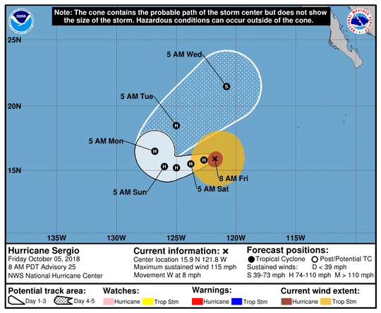 Hurricane Sergio 11 a.m. Oct. 5, 2018.