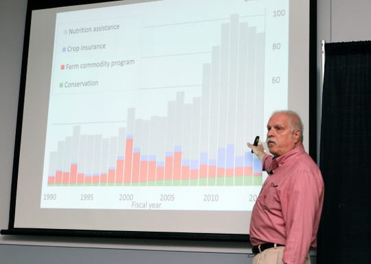 Mark Stephenson, director of dairy policy analysis at the University of Wisconsin-Madison, shows spending increases ove the years in each part of the Farm Bill during a seminar at World Dairy Expo on Oct. 5 in Madison.