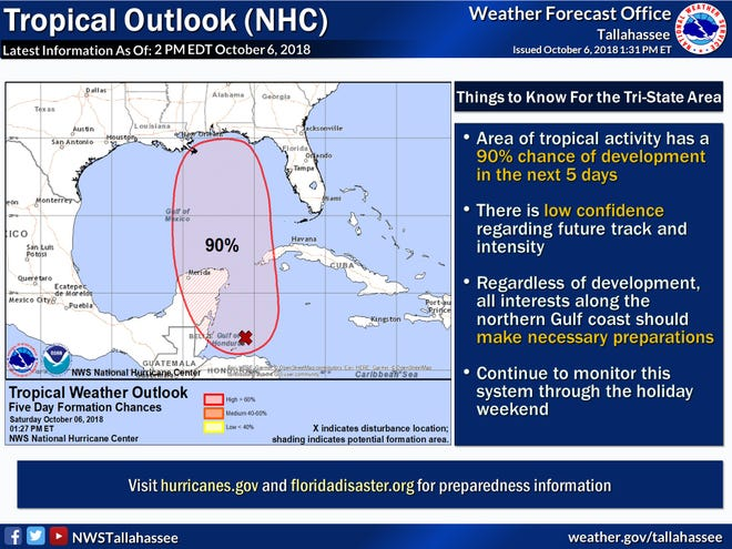 The National Hurricane Center is monitoring a storm that almost certainly will become Tropical Storm Matthew, and maybe Hurricane Matthew.