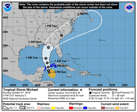 The NHC forecast track for Tropical Storm Michael.