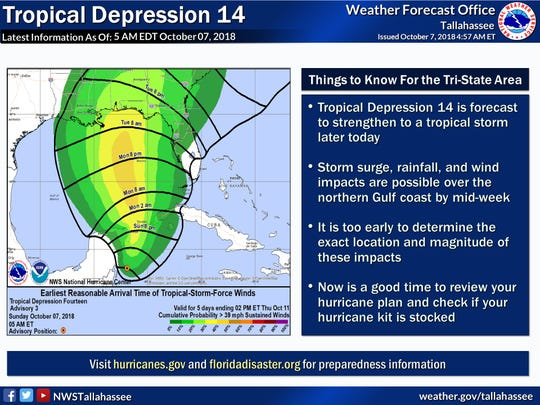 The wind time tracker graphic for the tropical depression forecasters say will become Hurricane Michael.