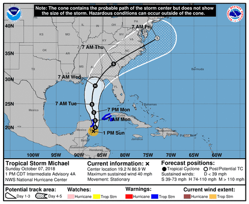 Tropical Storm Michael Forecast To Become Hurricane And Hit Gulf Coast - Us-hurricane-landfall-map