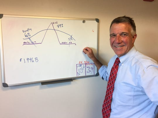 Gov. Phil Scott poses near a graph of the Vermont education system that illustrates how he would like to redistribute education dollars, cutting spending on K-12 to spend more on early childhood programs and higher education. Photographed Sept. 28, 2018 at the Scott re-election campaign headquarters in Berlin.