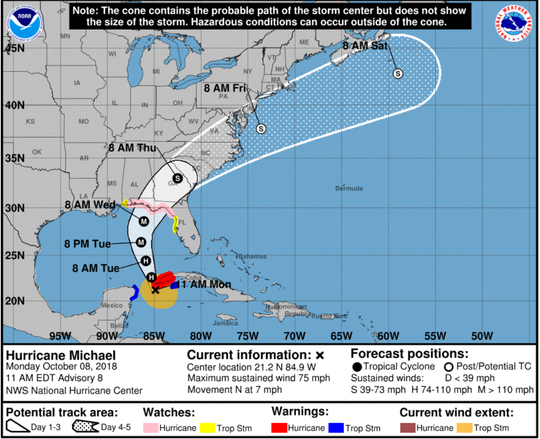 The National Hurricane Center's projected path for Hurricane Michael as of 11 a.m. on Monday, Oct. 8, 2018.