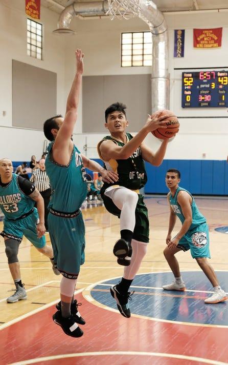 UOG Tritons basketball