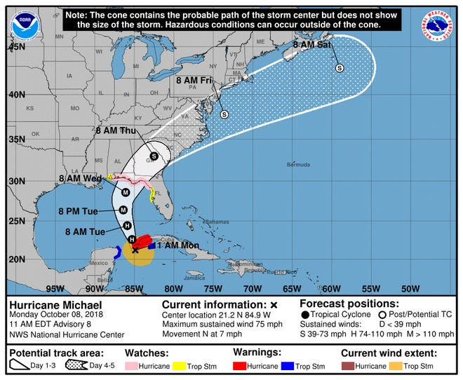 The 11 a.m. track has Hurricane Michael making landfall as a major hurricane.