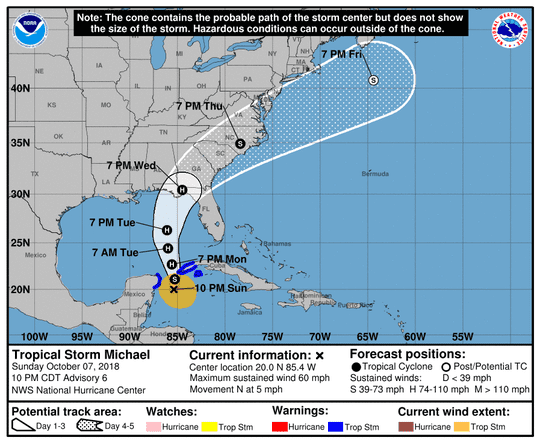 Forecast track for Michael as of 11 p.m. Sunday.