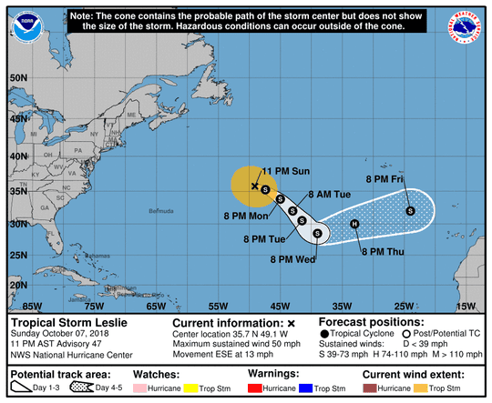 Forecast track for Leslie as of 11 p.m. Sunday