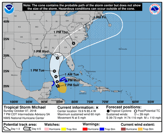 Forecast track for Michael as of 8 p.m. Sunday