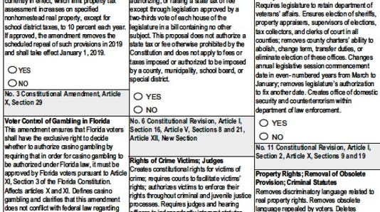 Amendment 2: USA TODAY NETWORK Florida newspapers' recommendations