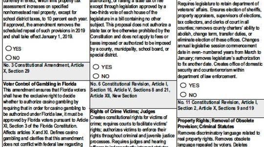 Sample ballot snapshot