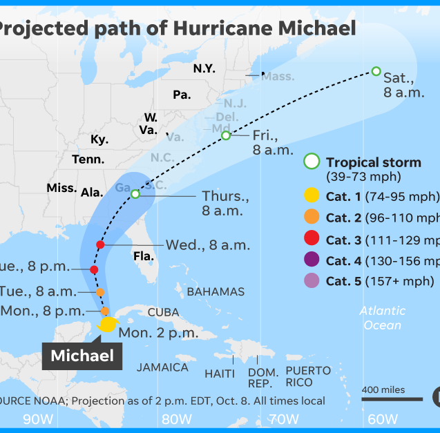Hurricane Michael plus cold front could bring storms, flooding to Delaware