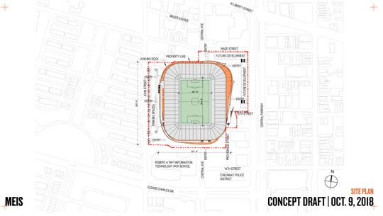 The site plan unveiled by FC Cincinnati shows the pitch oriented roughly north to south. The south end of the stadium will be directly behind Taft High School