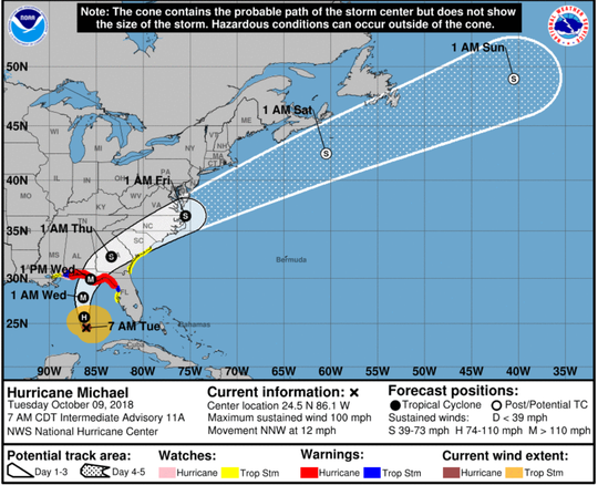 The National Hurricane Center's projected path for Hurricane Michael as of 8 a.m. EST on Oct. 9, 2018.