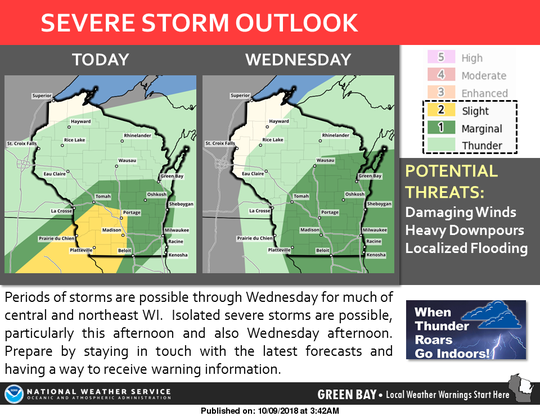 Thunderstorms are expected across Wisconsin on Tuesday and Wednesday.
